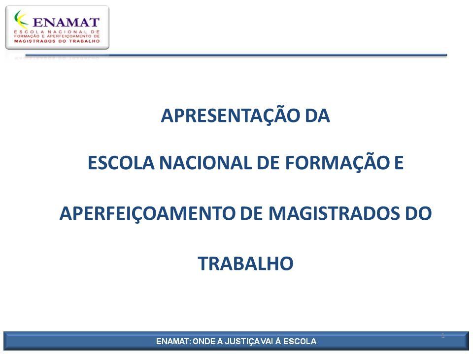 SUMÁRIO 1.ESTRUTURA DA ESCOLA 2. PANORAMA DO PODER JUDICIÁRIO 3.