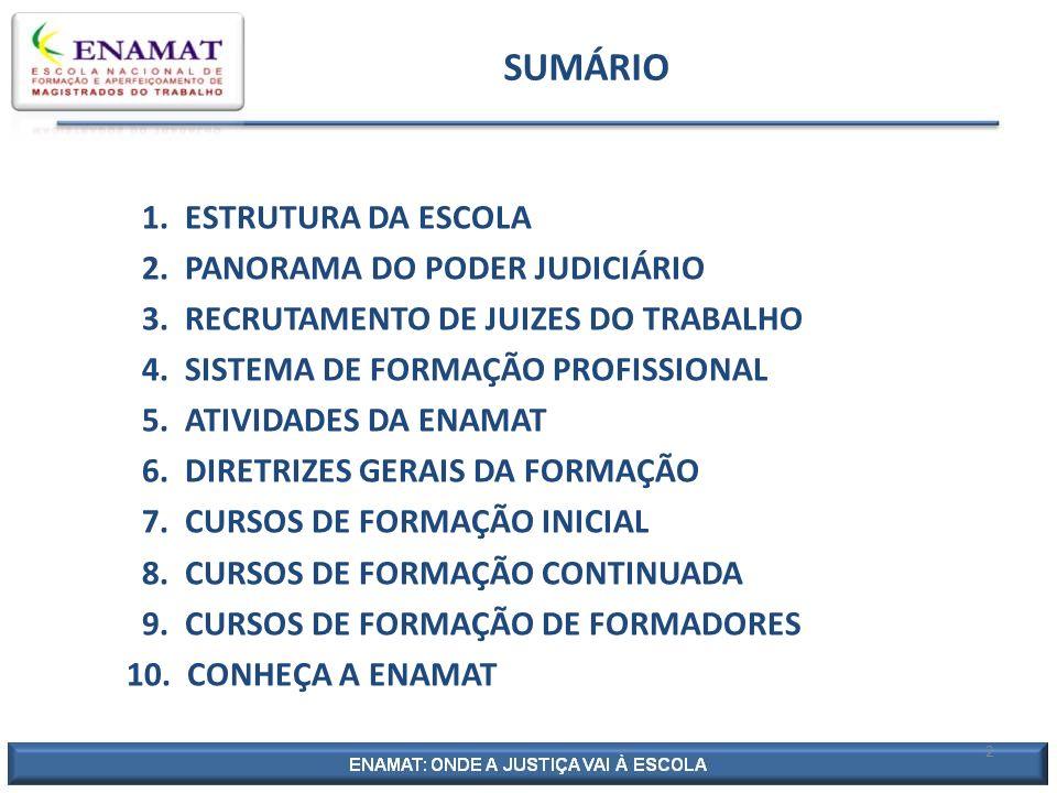 DISCIPLINAS BÁSICAS DEONTOLOGIA PROFISSIONAL APLICADA TÉCNICA DE DECISÃO JUDICIAL SISTEMA JUDICIÁRIO LINGUAGEM JURÍDICA ADMINISTRAÇÃO JUDICIÁRIA TÉCNICA DE JUIZO CONCILIATÓRIO PSICOLOGIA JUDICIÁRIA TEMAS ATUAIS RELACIONAMENTO COM A SOCIEDADE E A MÍDIA LABORATÓRIO JUDICIAL EFETIVIDADE DA EXECUÇÃO TRABALHISTA 7.4.