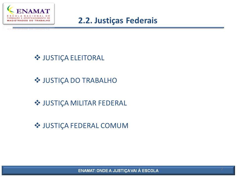 Justiça (Federal )do Trabalho 27 MINISTROS DESEMBARGADORES FEDERAIS DO TRABALHO PRINCIPAIS MATÉRIAS: - RELAÇÃO DE EMPREGO JUIZ DO TRABALHO TITULAR - VÁRIAS OUTRAS RELAÇÕES DE TRABALHO JUIZ DO TRABALHO SUBSTITUTO - SINDICATOS 8 TST 24 TRTs Varas do Trabalho