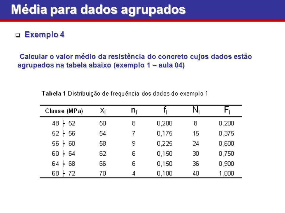 Média para dados agrupados Exemplo 4 Exemplo 4 Calcular o valor médio da resistência do concreto cujos dados estão agrupados na tabela abaixo (exemplo 1 – aula 04) Calcular o valor médio da resistência do concreto cujos dados estão agrupados na tabela abaixo (exemplo 1 – aula 04)