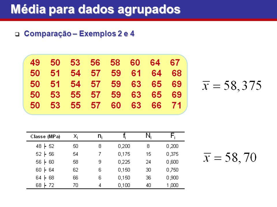 Média para dados agrupados Comparação – Exemplos 2 e 4 Comparação – Exemplos 2 e 4