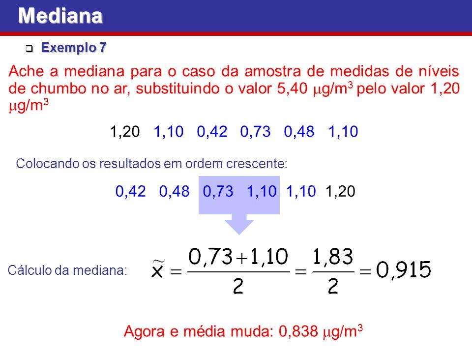 Exemplo 7 Exemplo 7 Ache a mediana para o caso da amostra de medidas de níveis de chumbo no ar, substituindo o valor 5,40 g/m 3 pelo valor 1,20 g/m 3 1,20 1,10 0,42 0,73 0,48 1,10Mediana Colocando os resultados em ordem crescente: 0,42 0,48 0,73 1,10 1,10 1,20 Cálculo da mediana: Agora e média muda: 0,838 g/m 3