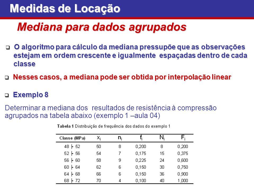 Medidas de Locação O algoritmo para cálculo da mediana pressupõe que as observações O algoritmo para cálculo da mediana pressupõe que as observações estejam em ordem crescente e igualmente espaçadas dentro de cada estejam em ordem crescente e igualmente espaçadas dentro de cada classe classe Mediana para dados agrupados Nesses casos, a mediana pode ser obtida por interpolação linear Nesses casos, a mediana pode ser obtida por interpolação linear Exemplo 8 Exemplo 8 Determinar a mediana dos resultados de resistência à compressão agrupados na tabela abaixo (exemplo 1 –aula 04)