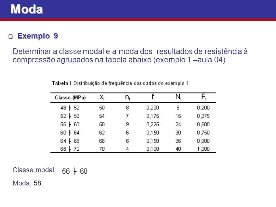 Moda Exemplo 9 Exemplo 9 Determinar a classe modal e a moda dos resultados de resistência à compressão agrupados na tabela abaixo (exemplo 1 –aula 04) Classe modal: Moda: 58