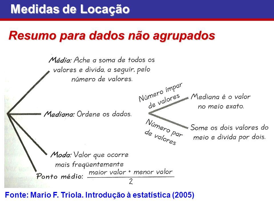 Medidas de Locação Resumo para dados não agrupados Fonte: Mario F.