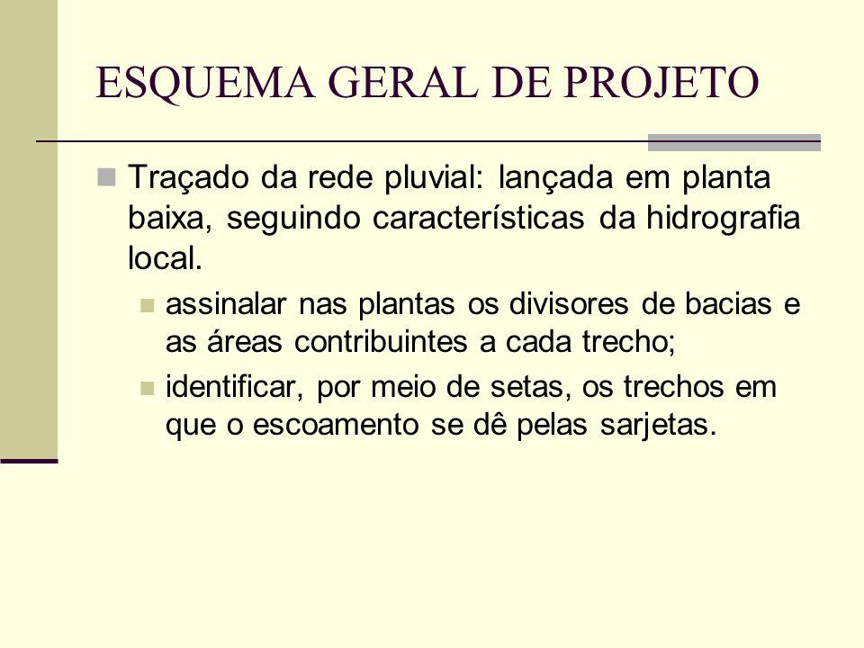 ESQUEMA GERAL DE PROJETO Traçado da rede pluvial: lançada em planta baixa, seguindo características da hidrografia local. assinalar nas plantas os div