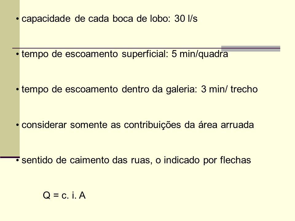 capacidade de cada boca de lobo: 30 l/s tempo de escoamento superficial: 5 min/quadra tempo de escoamento dentro da galeria: 3 min/ trecho considerar