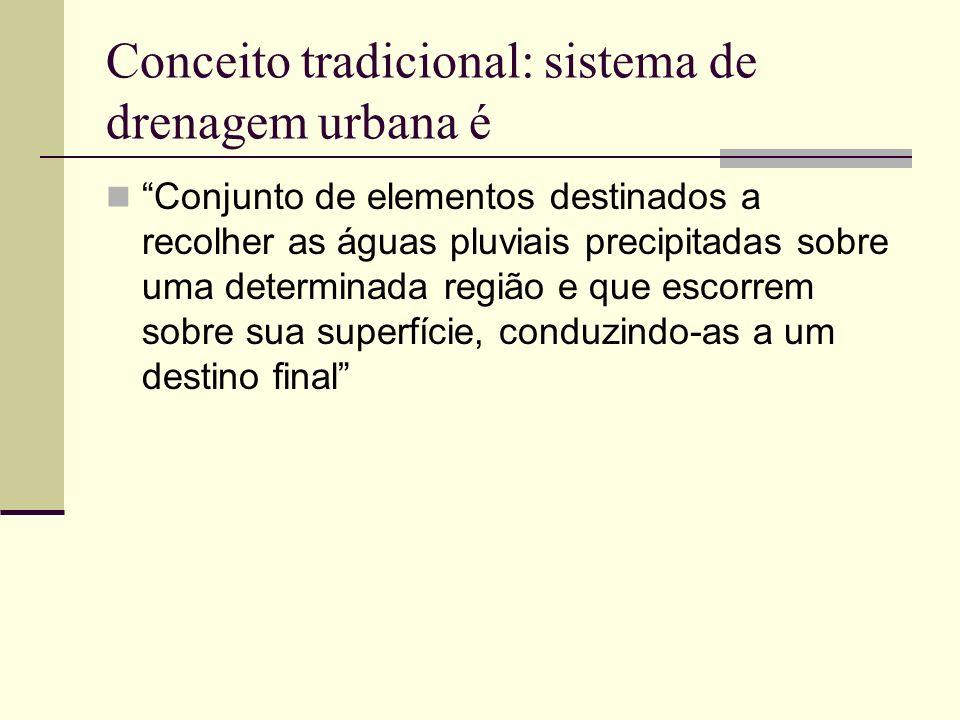 Conceito tradicional: sistema de drenagem urbana é Conjunto de elementos destinados a recolher as águas pluviais precipitadas sobre uma determinada re