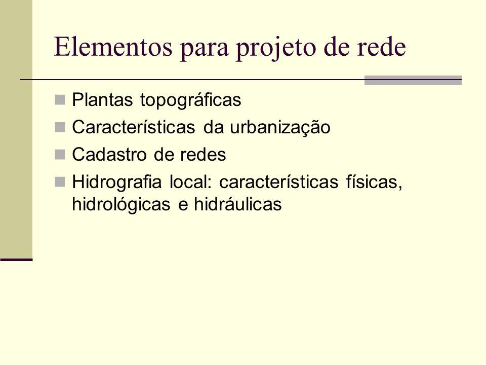 Elementos para projeto de rede Plantas topográficas Características da urbanização Cadastro de redes Hidrografia local: características físicas, hidro