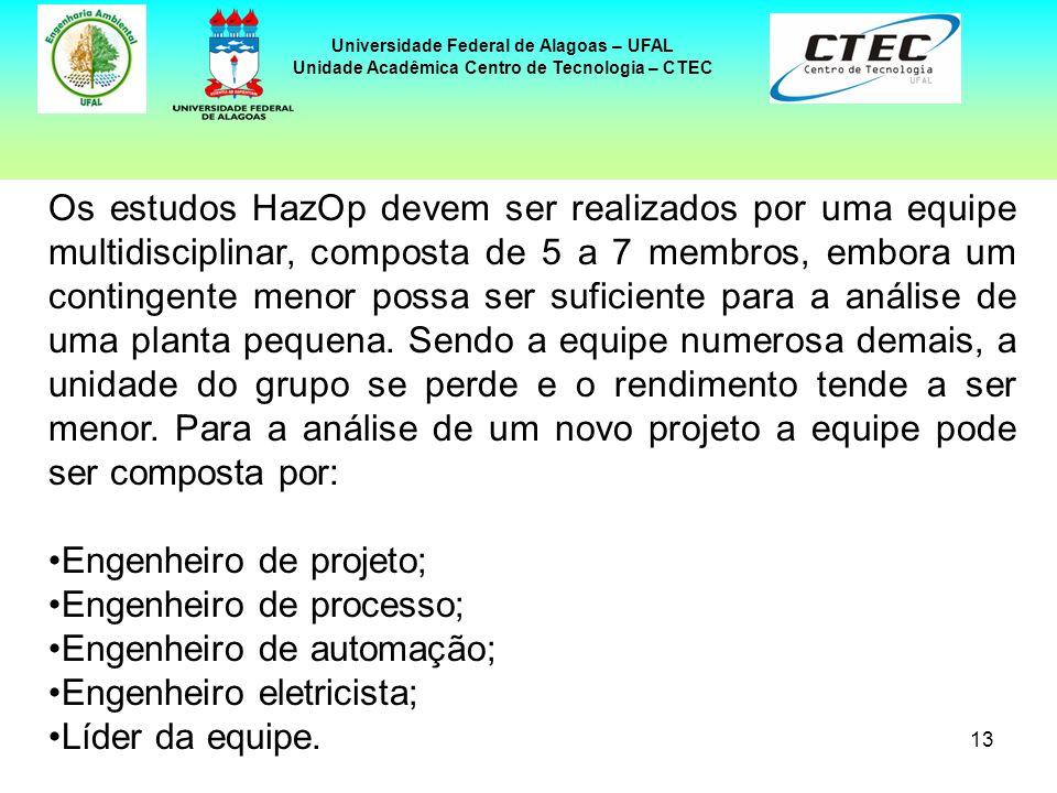 13 Universidade Federal de Alagoas – UFAL Unidade Acadêmica Centro de Tecnologia – CTEC Os estudos HazOp devem ser realizados por uma equipe multidisc