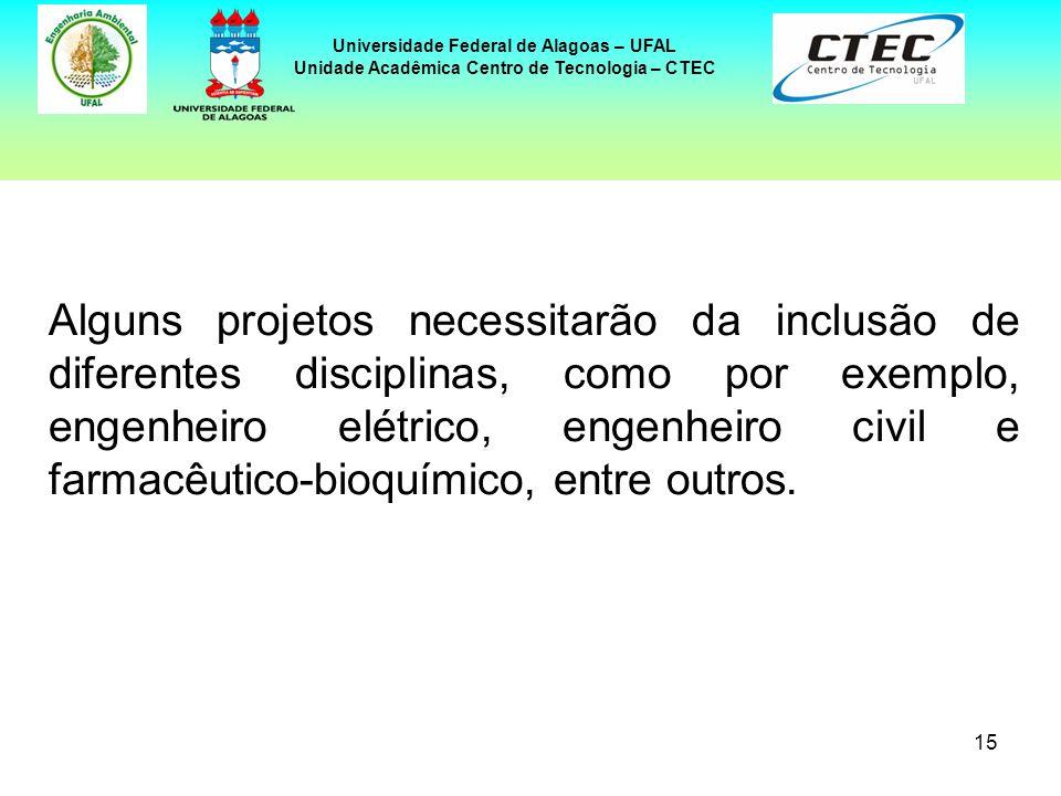15 Universidade Federal de Alagoas – UFAL Unidade Acadêmica Centro de Tecnologia – CTEC Alguns projetos necessitarão da inclusão de diferentes discipl