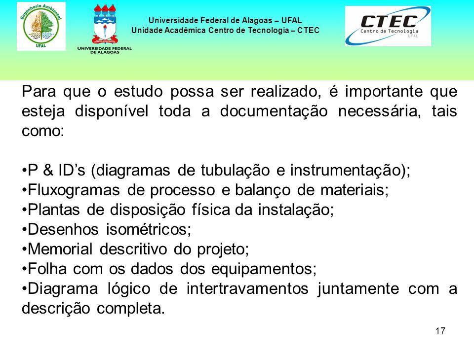 17 Universidade Federal de Alagoas – UFAL Unidade Acadêmica Centro de Tecnologia – CTEC Para que o estudo possa ser realizado, é importante que esteja