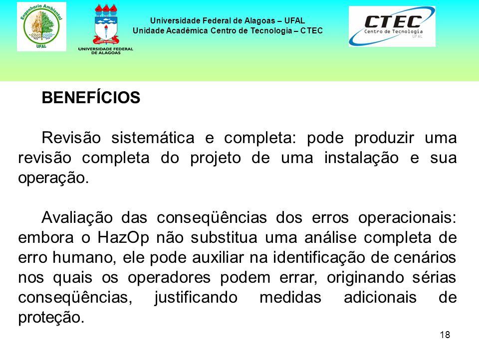 18 Universidade Federal de Alagoas – UFAL Unidade Acadêmica Centro de Tecnologia – CTEC BENEFÍCIOS Revisão sistemática e completa: pode produzir uma r