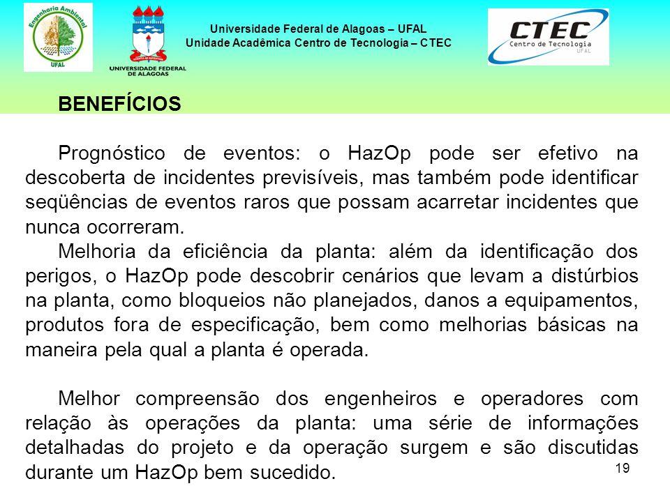 19 Universidade Federal de Alagoas – UFAL Unidade Acadêmica Centro de Tecnologia – CTEC BENEFÍCIOS Prognóstico de eventos: o HazOp pode ser efetivo na