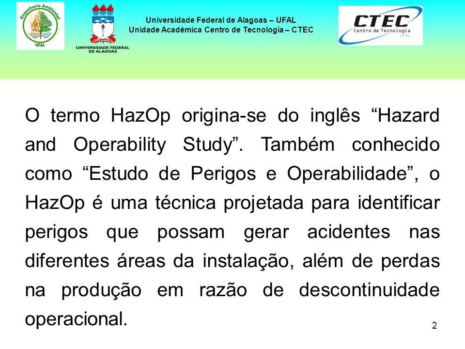 13 Universidade Federal de Alagoas – UFAL Unidade Acadêmica Centro de Tecnologia – CTEC Os estudos HazOp devem ser realizados por uma equipe multidisciplinar, composta de 5 a 7 membros, embora um contingente menor possa ser suficiente para a análise de uma planta pequena.