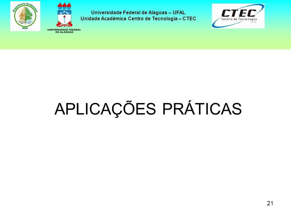 21 Universidade Federal de Alagoas – UFAL Unidade Acadêmica Centro de Tecnologia – CTEC APLICAÇÕES PRÁTICAS