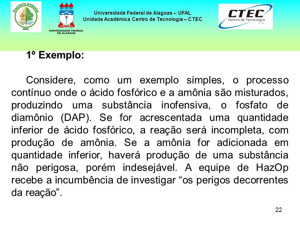 22 Universidade Federal de Alagoas – UFAL Unidade Acadêmica Centro de Tecnologia – CTEC 1º Exemplo: Considere, como um exemplo simples, o processo con