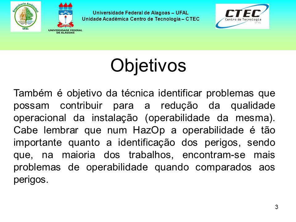 14 Universidade Federal de Alagoas – UFAL Unidade Acadêmica Centro de Tecnologia – CTEC Para a análise de uma planta em operação, a equipe pode ser composta por: Chefe de fábrica; Supervisor de operação; Engenheiro de manutenção; Engenheiro de instrumentação; Engenheiro eletricista; Químico; Líder da equipe.