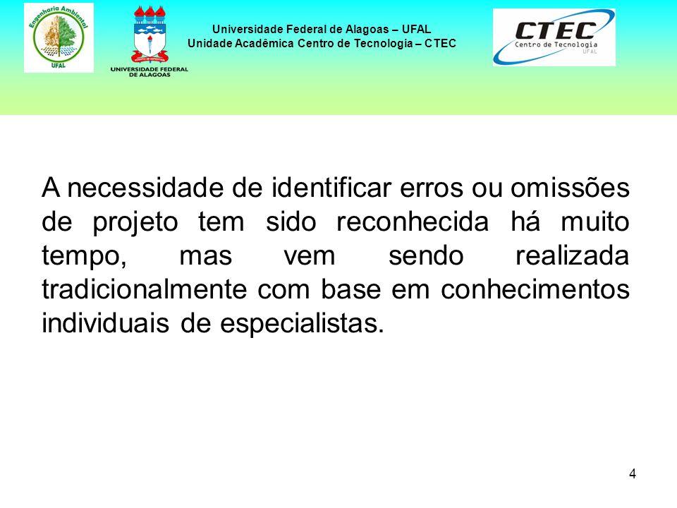 4 Universidade Federal de Alagoas – UFAL Unidade Acadêmica Centro de Tecnologia – CTEC A necessidade de identificar erros ou omissões de projeto tem s