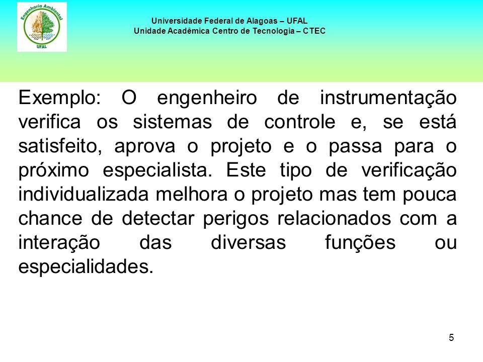 26 Universidade Federal de Alagoas – UFAL Unidade Acadêmica Centro de Tecnologia – CTEC BIBLIOGRAFIA CONSULTADA KLETZ, T.