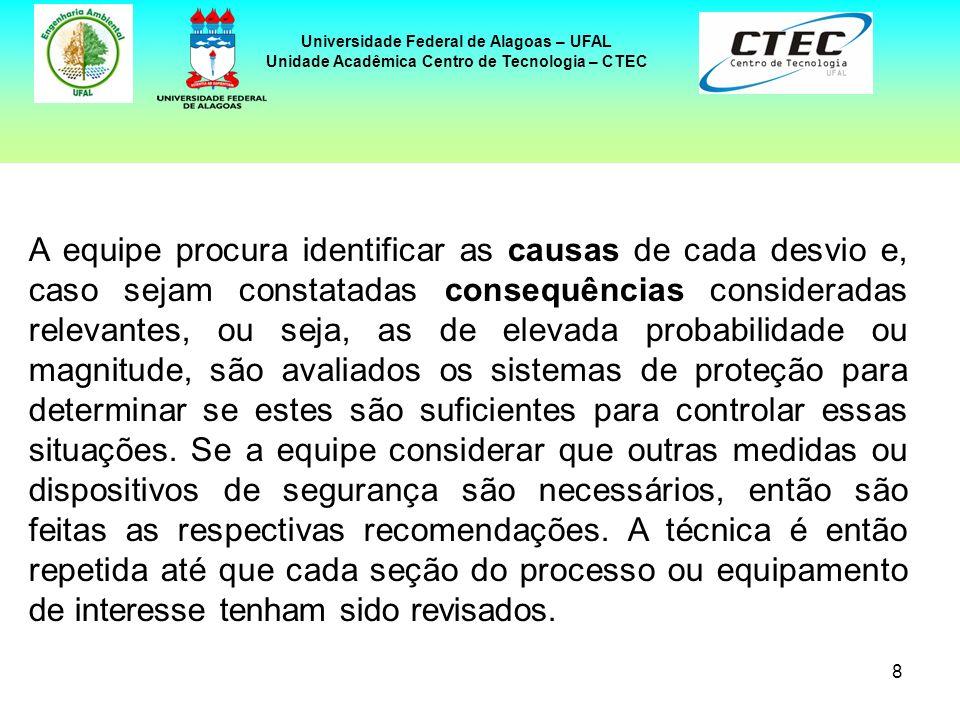 19 Universidade Federal de Alagoas – UFAL Unidade Acadêmica Centro de Tecnologia – CTEC BENEFÍCIOS Prognóstico de eventos: o HazOp pode ser efetivo na descoberta de incidentes previsíveis, mas também pode identificar seqüências de eventos raros que possam acarretar incidentes que nunca ocorreram.