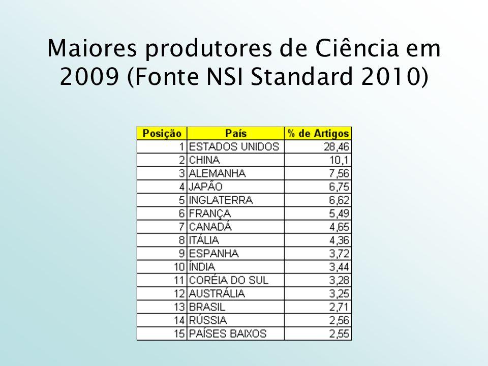 Maiores produtores de Ciência em 2009 (Fonte NSI Standard 2010)