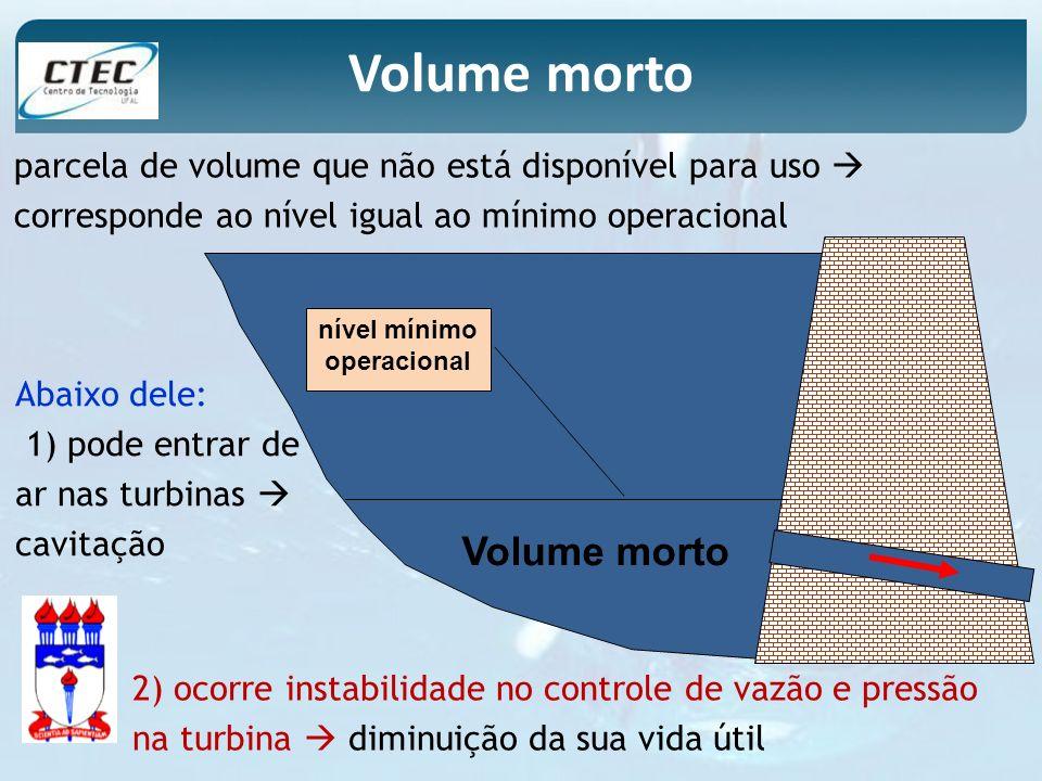 Volume morto nível mínimo operacional Volume morto parcela de volume que não está disponível para uso corresponde ao nível igual ao mínimo operacional