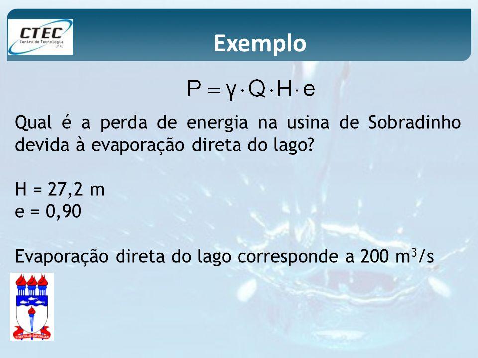Exemplo Qual é a perda de energia na usina de Sobradinho devida à evaporação direta do lago? H = 27,2 m e = 0,90 Evaporação direta do lago corresponde