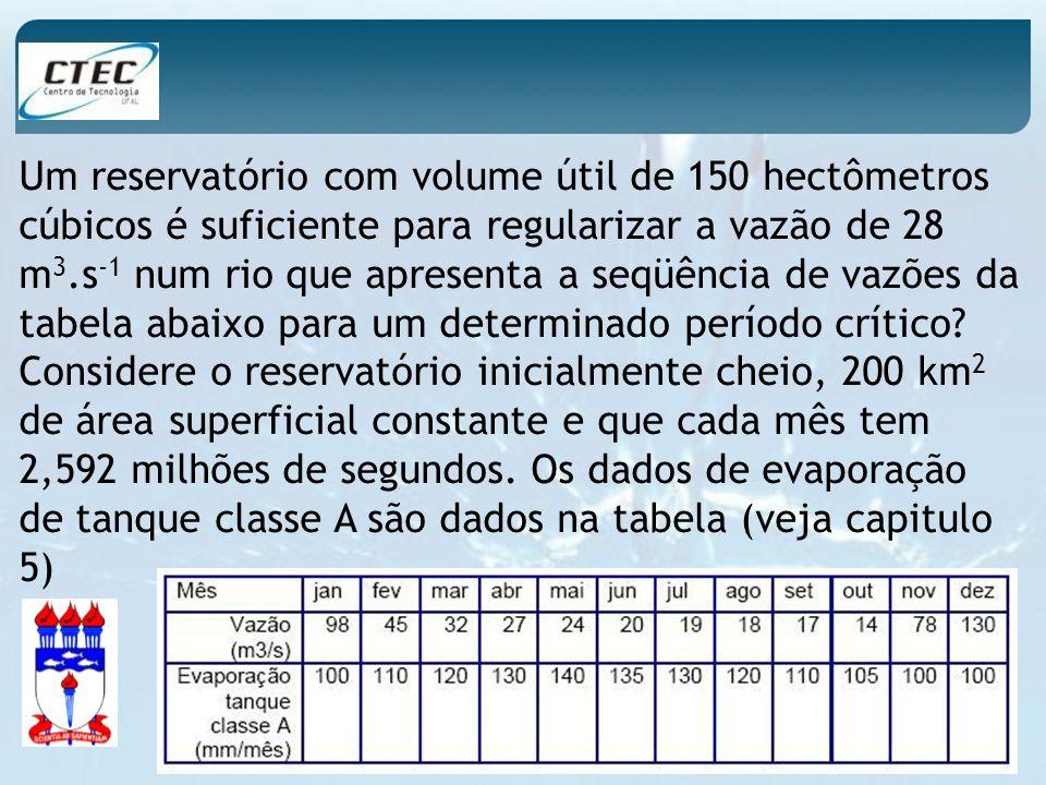 Um reservatório com volume útil de 150 hectômetros cúbicos é suficiente para regularizar a vazão de 28 m 3.s -1 num rio que apresenta a seqüência de v