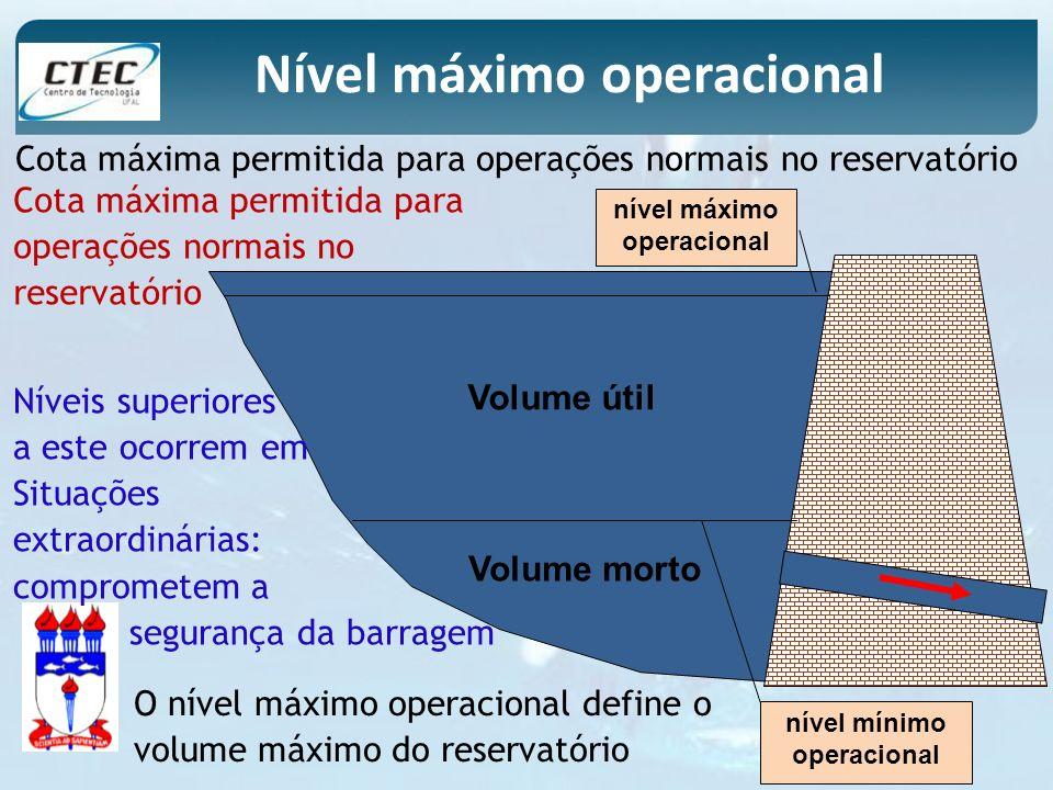 Volume morto nível mínimo operacional nível máximo operacional Volume útil Nível máximo operacional Cota máxima permitida para operações normais no re
