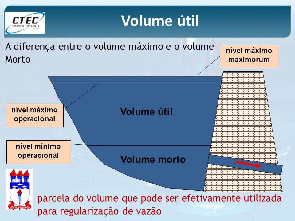Volume morto nível mínimo operacional nível máximo operacional Volume útil nível máximo maximorum Volume útil A diferença entre o volume máximo e o vo