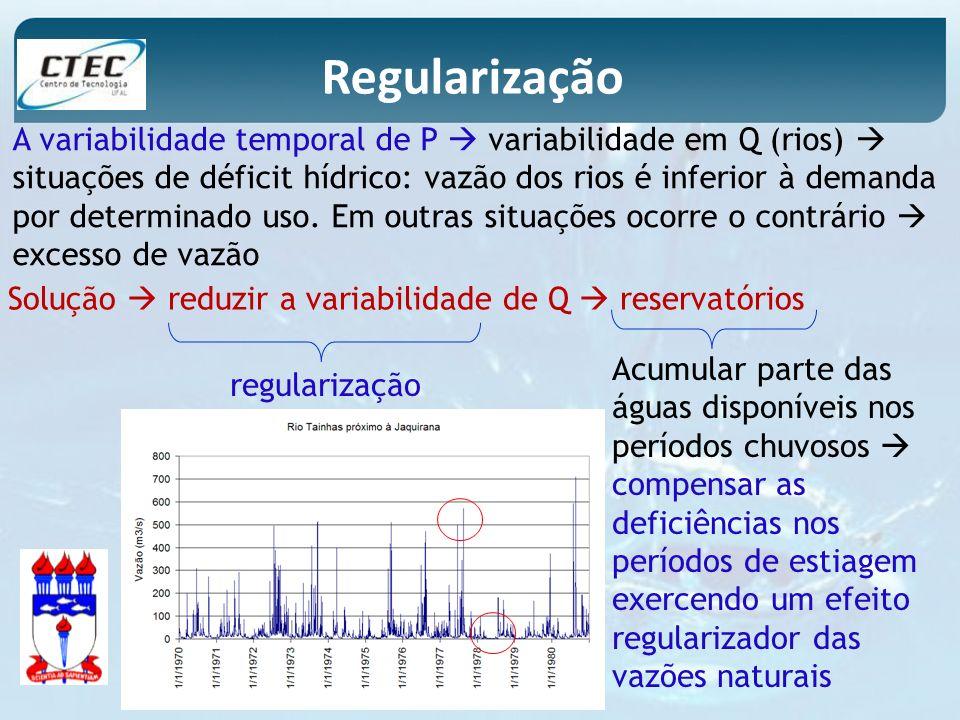 A variabilidade temporal de P variabilidade em Q (rios) situações de déficit hídrico: vazão dos rios é inferior à demanda por determinado uso. Em outr