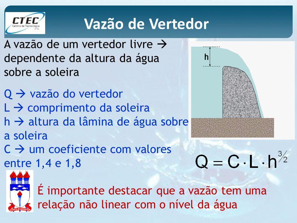 A vazão de um vertedor livre dependente da altura da água sobre a soleira Q vazão do vertedor L comprimento da soleira h altura da lâmina de água sobr