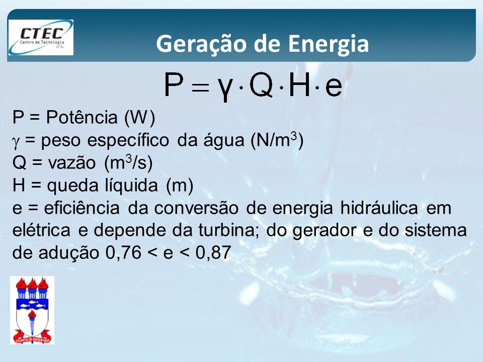 P = Potência (W) = peso específico da água (N/m 3 ) Q = vazão (m 3 /s) H = queda líquida (m) e = eficiência da conversão de energia hidráulica em elét