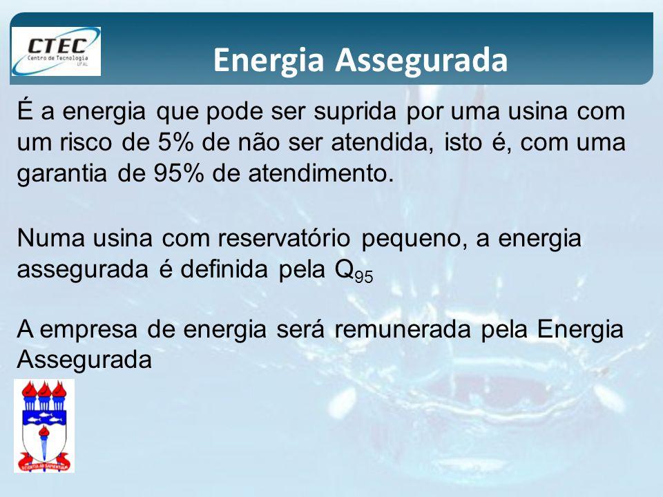 É a energia que pode ser suprida por uma usina com um risco de 5% de não ser atendida, isto é, com uma garantia de 95% de atendimento. Numa usina com