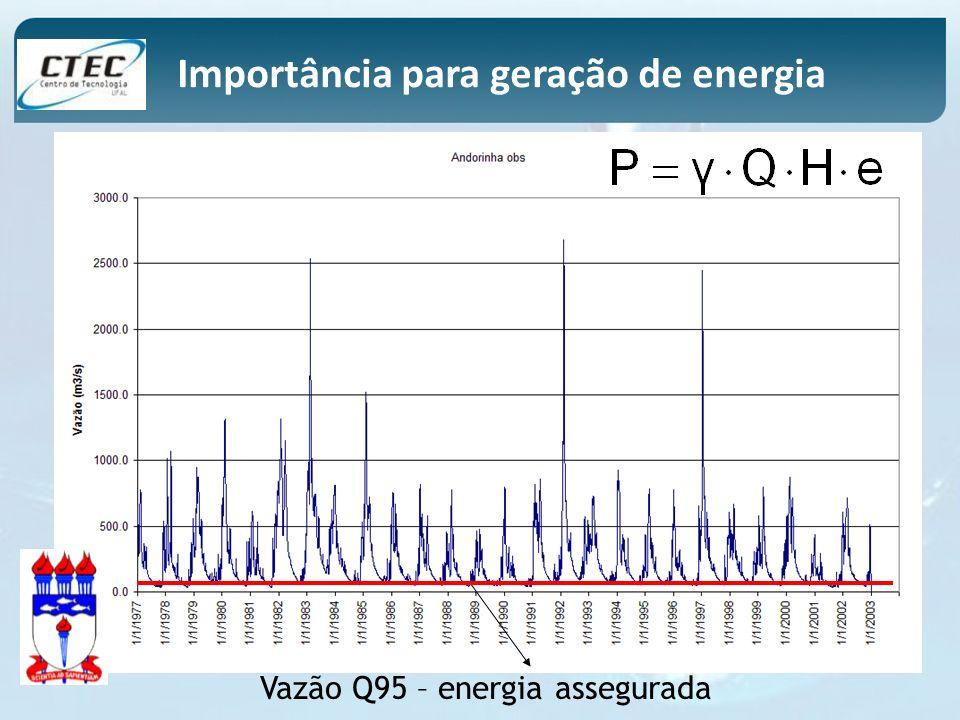 Vazão Q95 – energia assegurada Importância para geração de energia