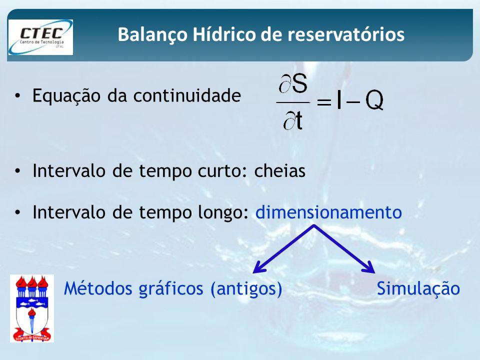 Equação da continuidade Balanço Hídrico de reservatórios Intervalo de tempo curto: cheias Intervalo de tempo longo: dimensionamento Métodos gráficos (