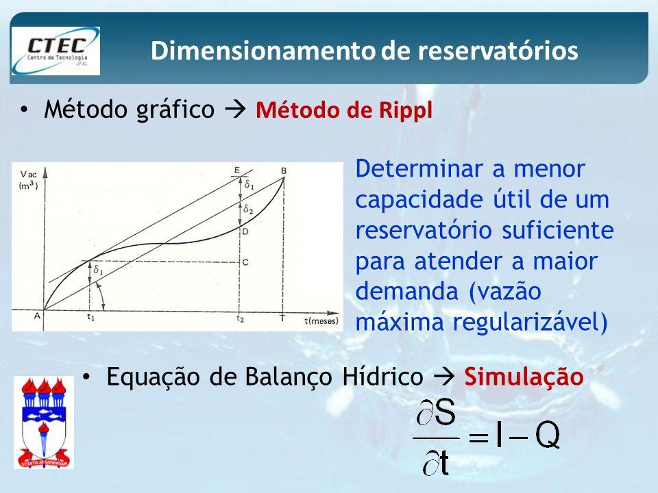 Método gráfico Método de Rippl Dimensionamento de reservatórios Equação de Balanço Hídrico Simulação Determinar a menor capacidade útil de um reservat