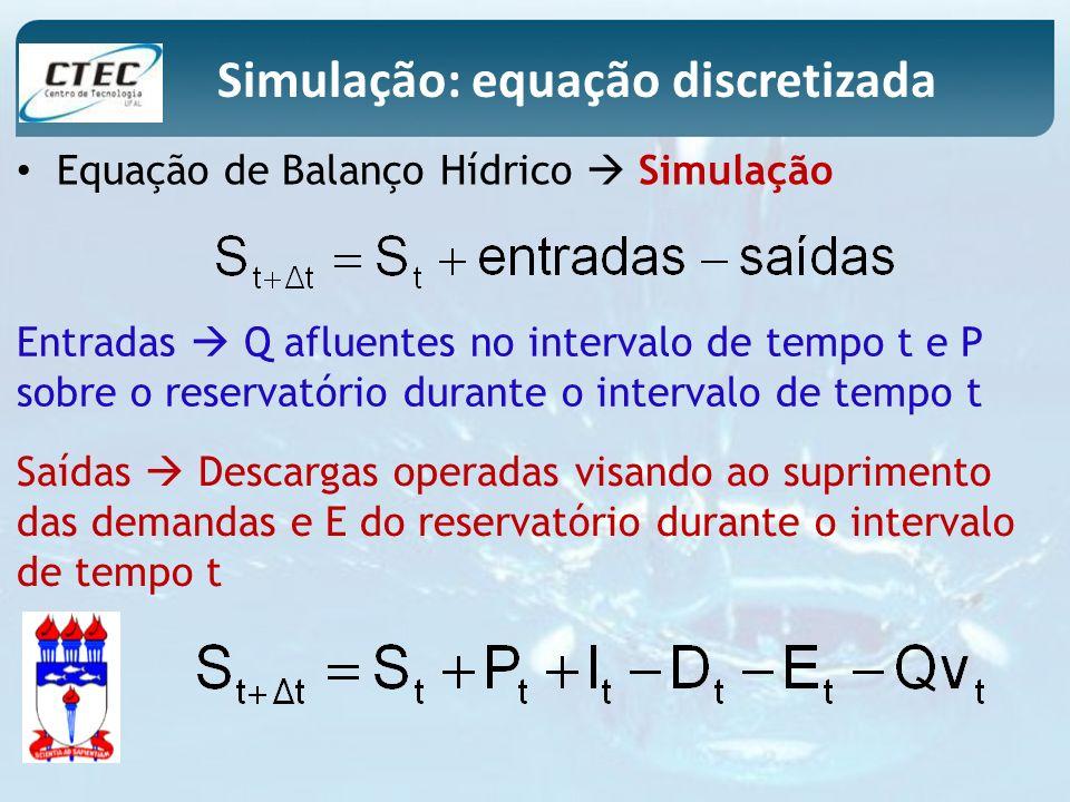 Simulação: equação discretizada Saídas Descargas operadas visando ao suprimento das demandas e E do reservatório durante o intervalo de tempo t Entrad