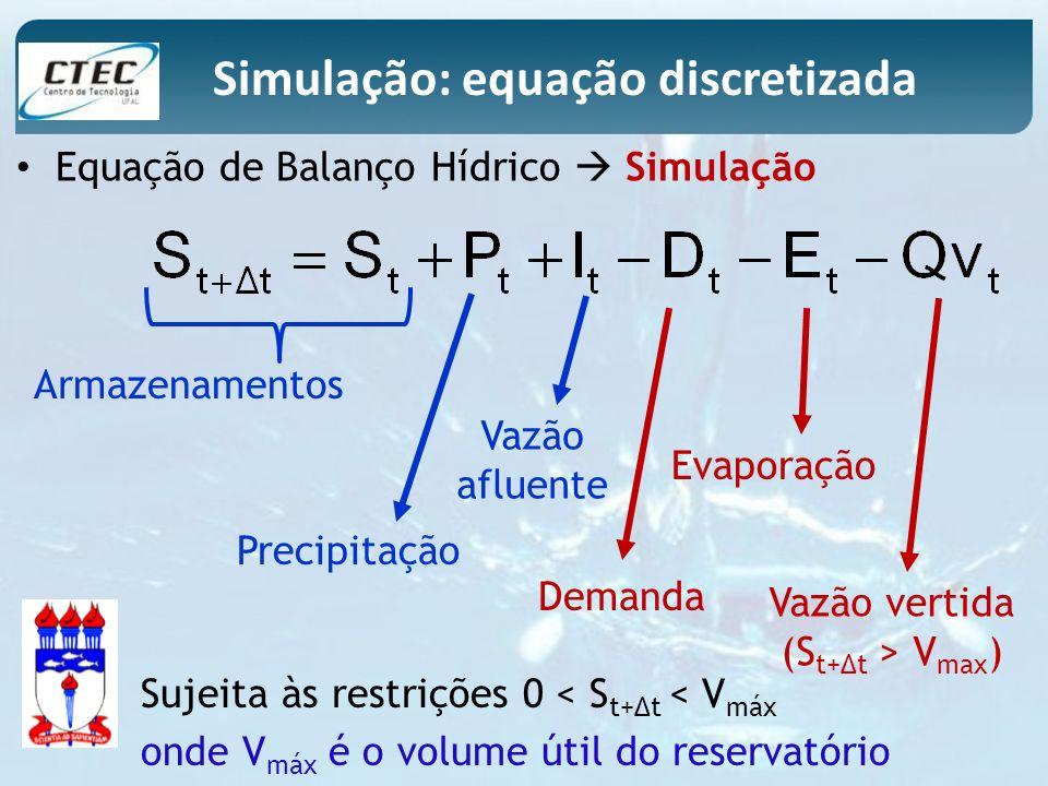 Simulação: equação discretizada Sujeita às restrições 0 < S t+t < V máx onde V máx é o volume útil do reservatório Evaporação Vazão vertida (S t+t > V
