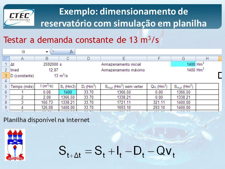 Exemplo: dimensionamento de reservatório com simulação em planilha Testar a demanda constante de 13 m 3 /s Planilha disponível na internet