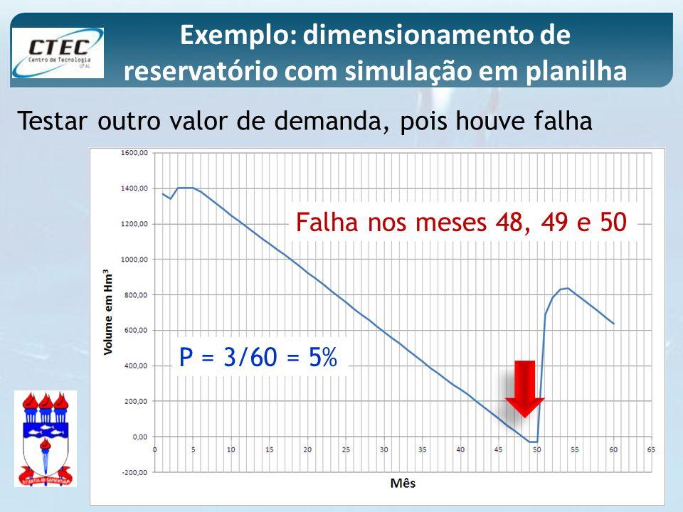 Exemplo: dimensionamento de reservatório com simulação em planilha Falha nos meses 48, 49 e 50 Testar outro valor de demanda, pois houve falha P = 3/6