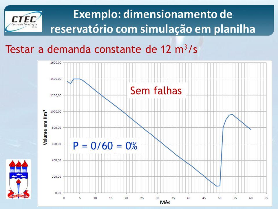 Exemplo: dimensionamento de reservatório com simulação em planilha Testar a demanda constante de 12 m 3 /s Sem falhas P = 0/60 = 0%