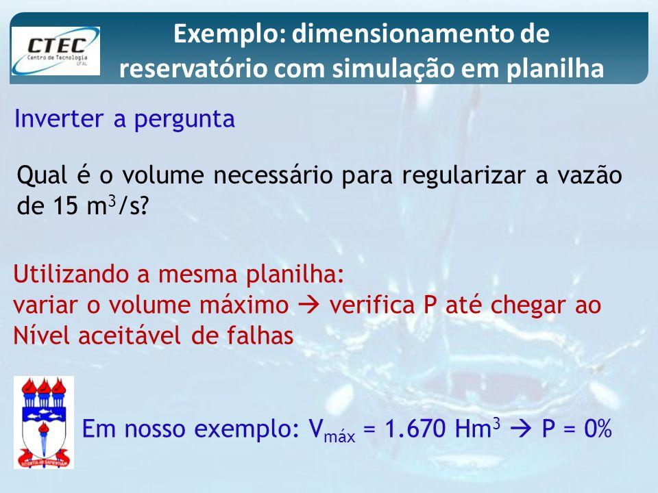 Qual é o volume necessário para regularizar a vazão de 15 m 3 /s? Exemplo: dimensionamento de reservatório com simulação em planilha Inverter a pergun
