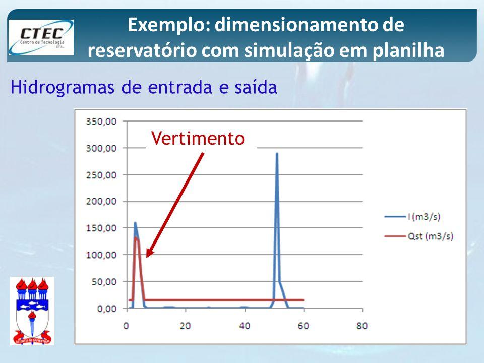 Exemplo: dimensionamento de reservatório com simulação em planilha Hidrogramas de entrada e saída Vertimento