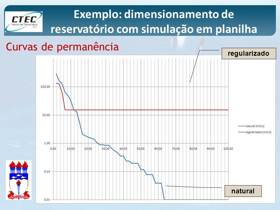 natural regularizado Exemplo: dimensionamento de reservatório com simulação em planilha Curvas de permanência