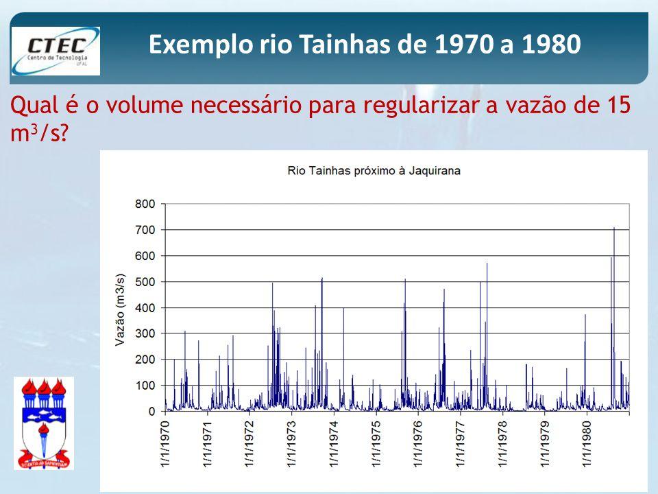 Exemplo rio Tainhas de 1970 a 1980 Qual é o volume necessário para regularizar a vazão de 15 m 3 /s?