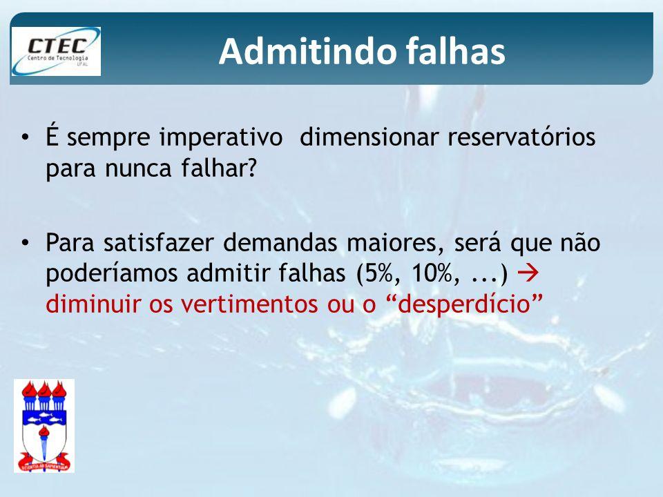 É sempre imperativo dimensionar reservatórios para nunca falhar? Para satisfazer demandas maiores, será que não poderíamos admitir falhas (5%, 10%,...