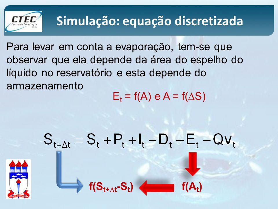 Para levar em conta a evaporação, tem-se que observar que ela depende da área do espelho do líquido no reservatório e esta depende do armazenamento Si