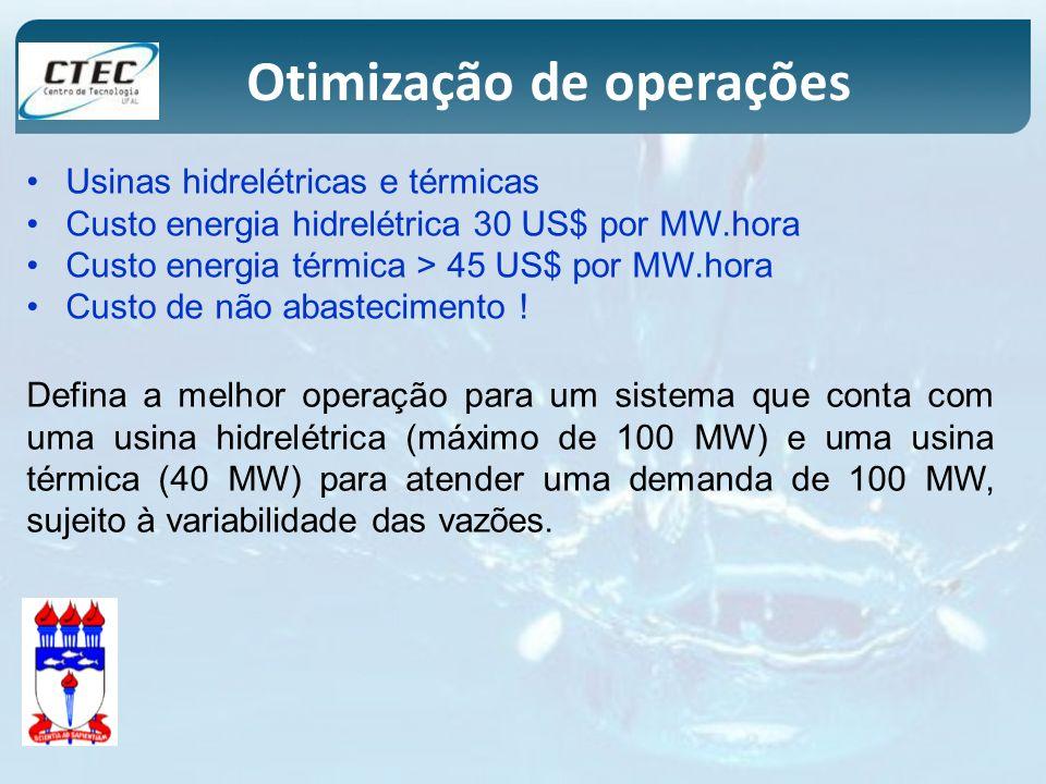 Usinas hidrelétricas e térmicas Custo energia hidrelétrica 30 US$ por MW.hora Custo energia térmica > 45 US$ por MW.hora Custo de não abastecimento !